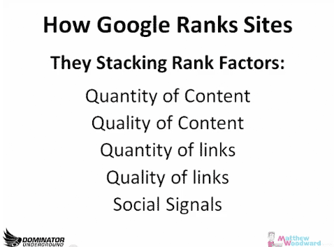 factores-para-rankear-en-google
