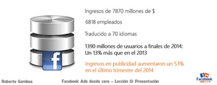 beneficios-de-facebook-ads