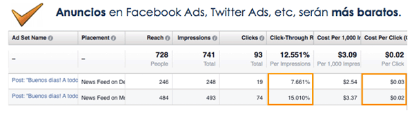 anuncios-baratos-en-facebook-ads