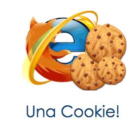 cookie-de-retargeting