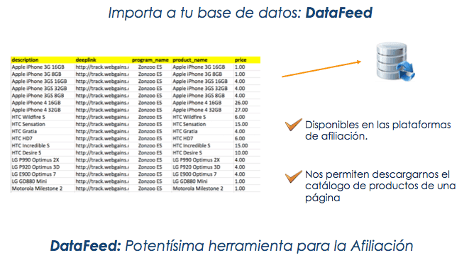 datafeeds-en-plataformas-de-afiliacion
