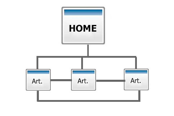 estructura-anillo-enlaces-internos